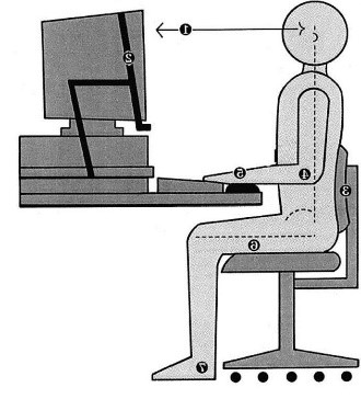 posture bureau